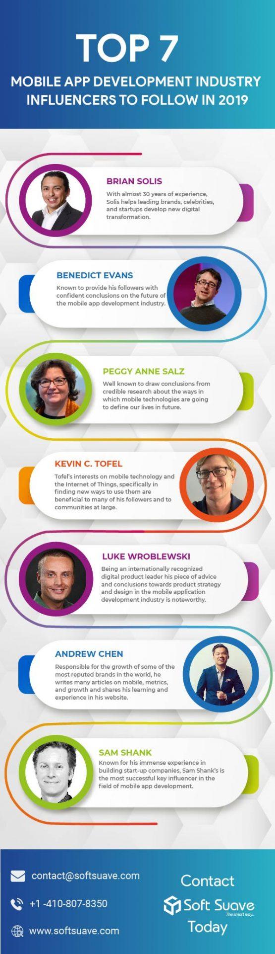 Top Mobile App Development Influencers