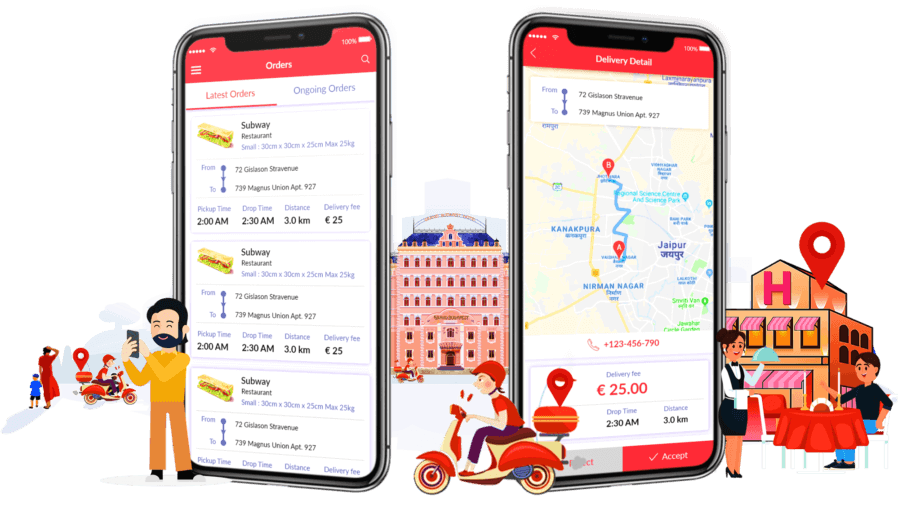 The Cost Estimation to Build Food Delivery App