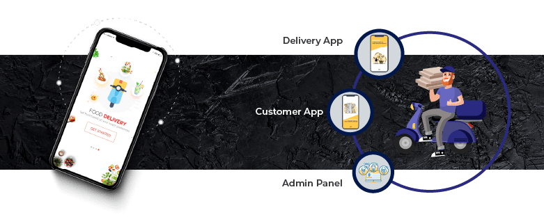 food delivery application development panels