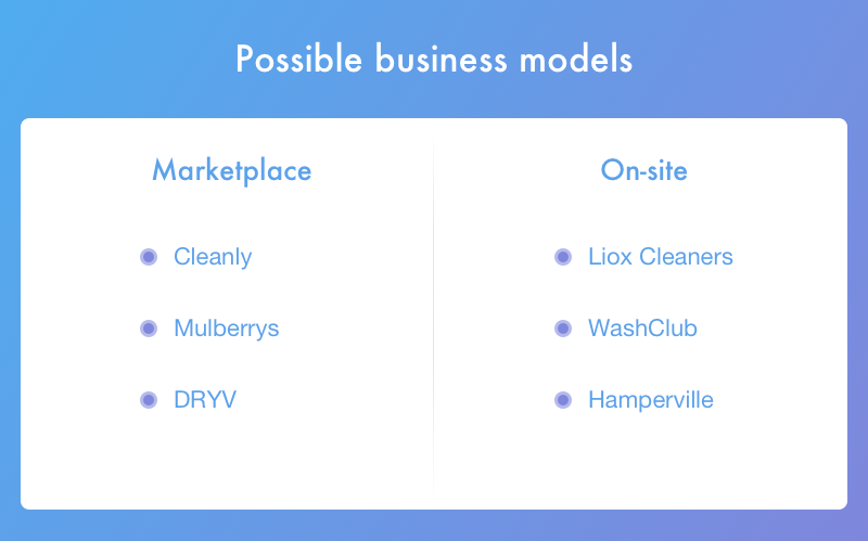 laundry-app-business-modles-softsuave