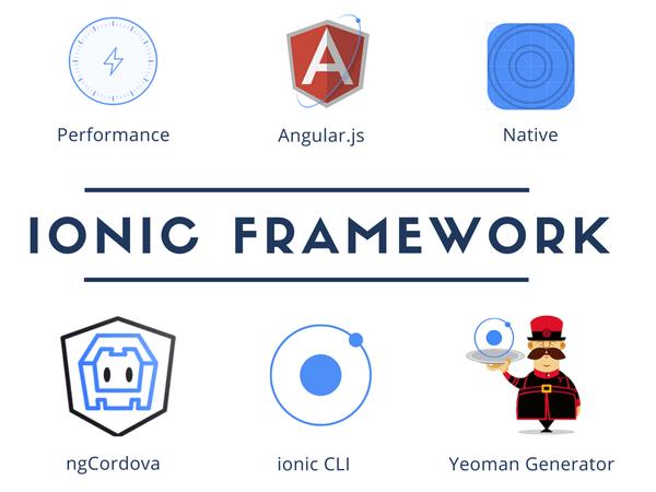 Ionic-frameworks