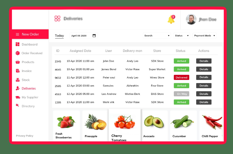 Multi-vendor marketplace - Admin Panel